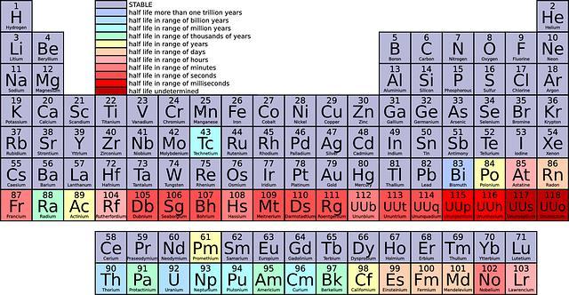 The History Of Selenium Research - Us selenium map